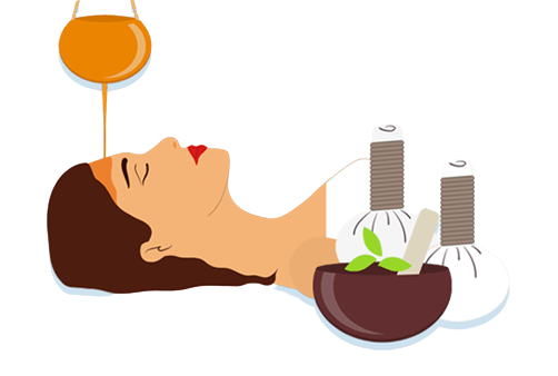 best ayurveda treatment in india